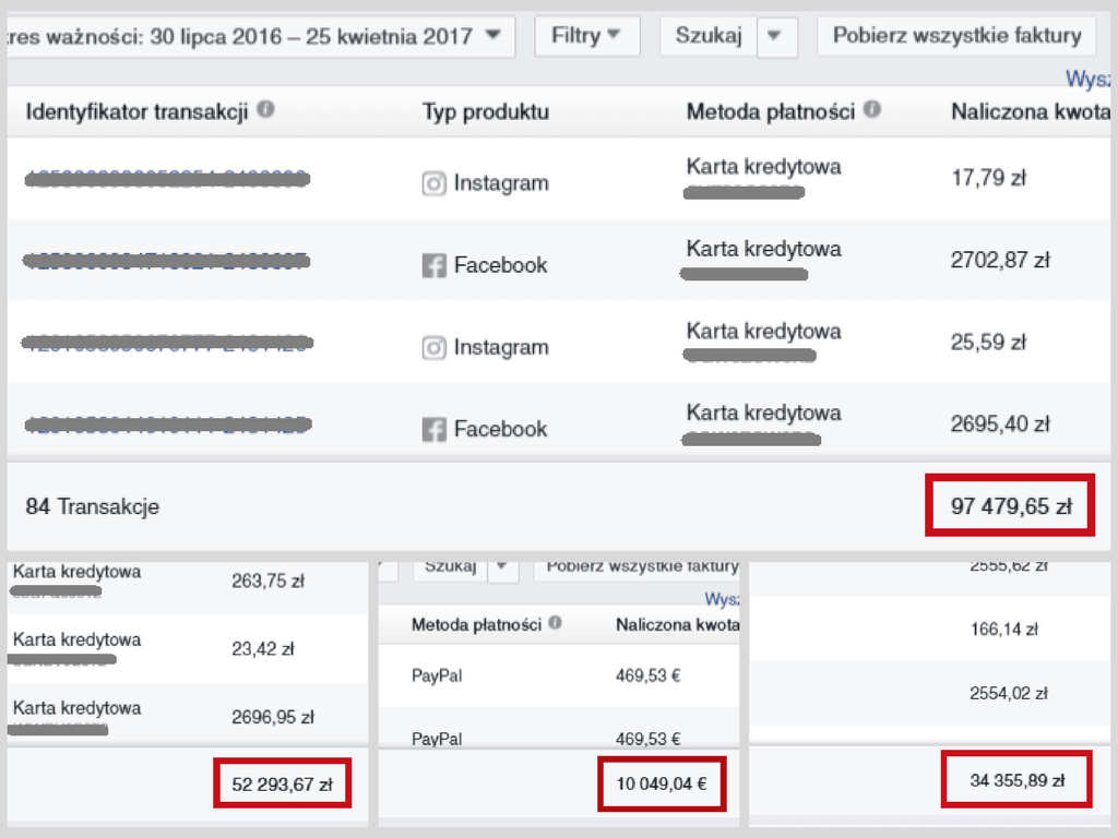 facebook elite szkolenie